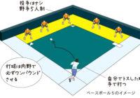 フェンス越えの「本塁打」はアウト?|ベースボール5(ファイブ)とは