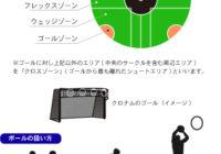 日本未上陸の競技「クロナム」|人気スポーツの面白さを凝縮?!